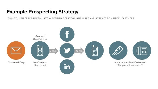 digital marketing strategy guide pdf