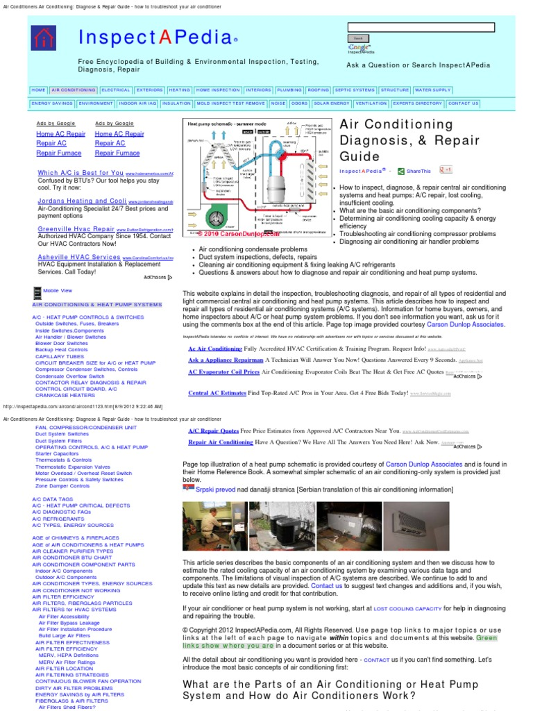 air conditioning troubleshooting guide pdf